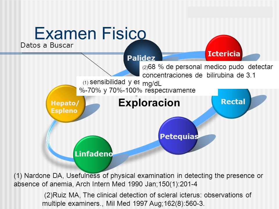 Examen Fisico Exploracion Datos a Buscar Ictericia Palidez
