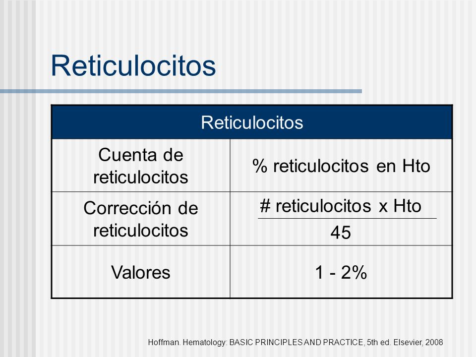 Reticulocitos Reticulocitos Cuenta de reticulocitos