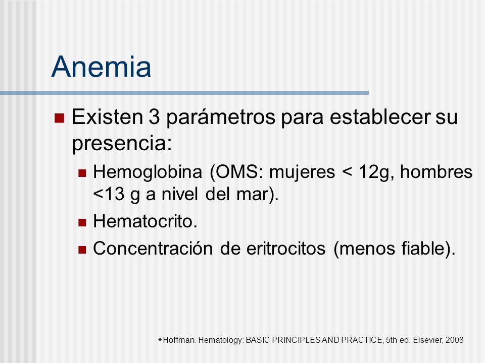 Anemia Existen 3 parámetros para establecer su presencia: