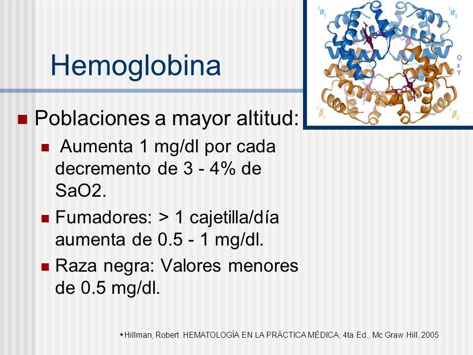Hemoglobina Poblaciones a mayor altitud: