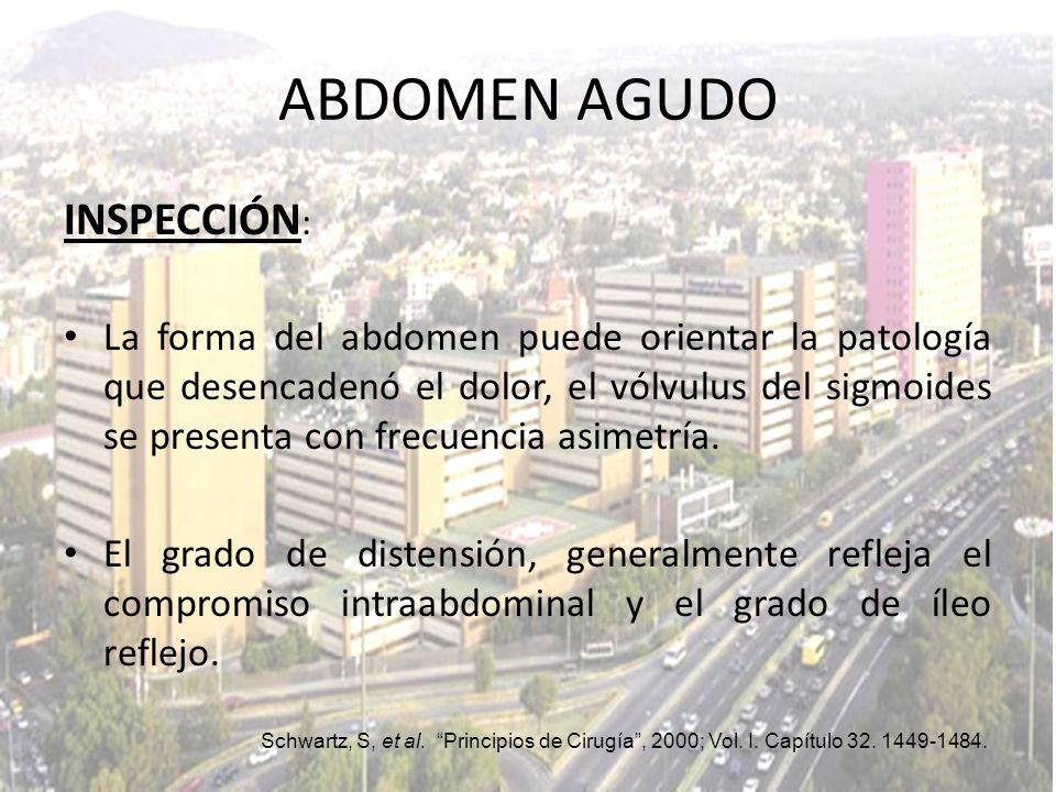 ABDOMEN AGUDO INSPECCIÓN: