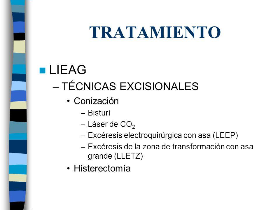TRATAMIENTO LIEAG TÉCNICAS EXCISIONALES Conización Histerectomía