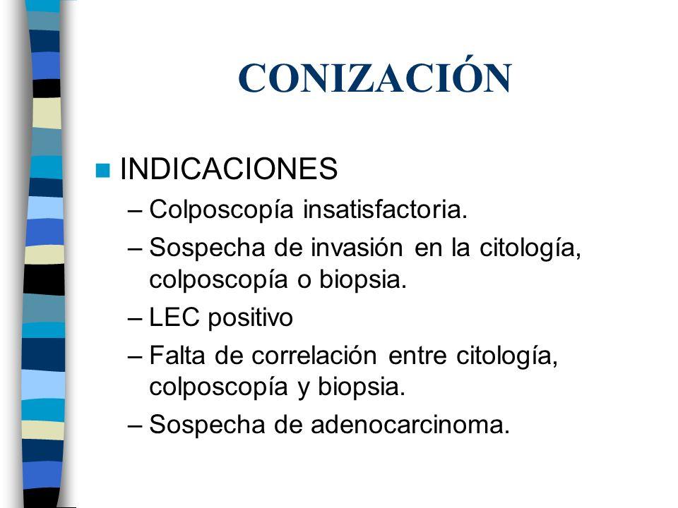 CONIZACIÓN INDICACIONES Colposcopía insatisfactoria.