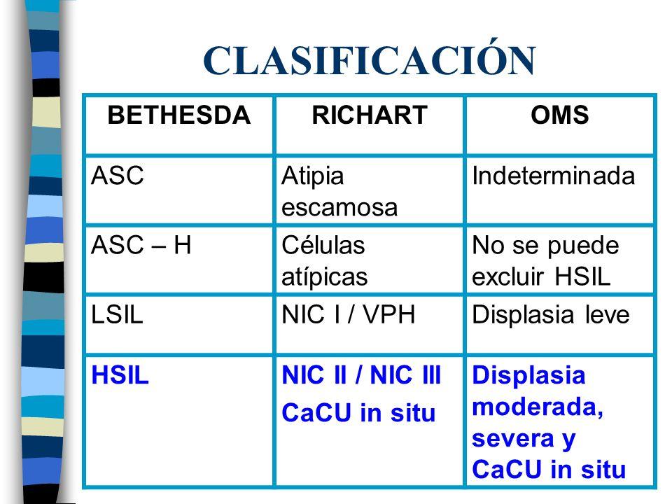 CLASIFICACIÓN BETHESDA RICHART OMS ASC Atipia escamosa Indeterminada