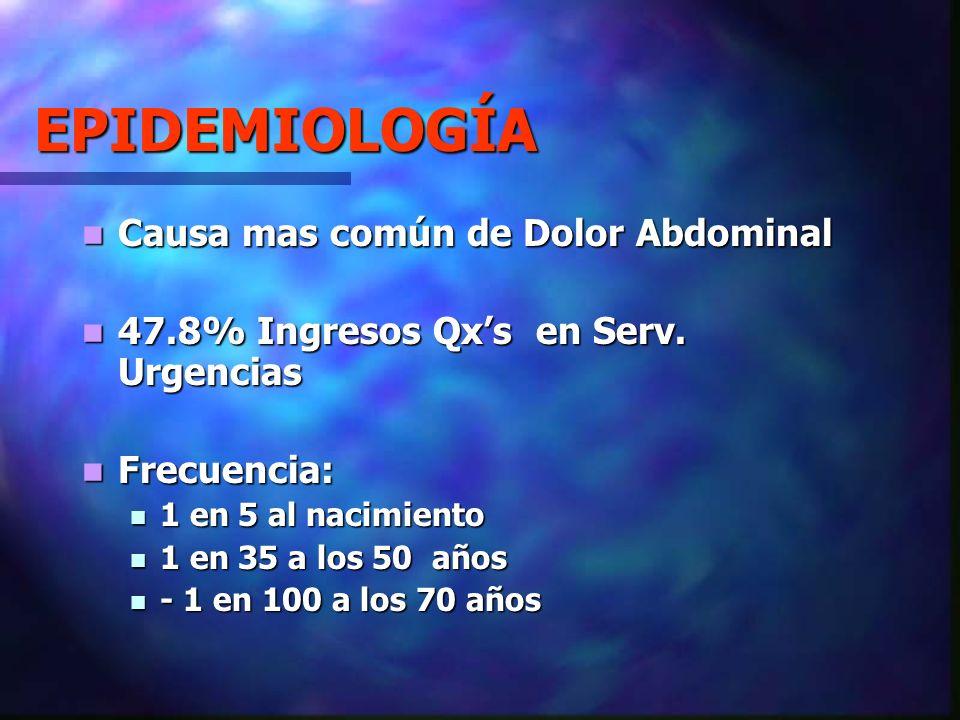 EPIDEMIOLOGÍA Causa mas común de Dolor Abdominal