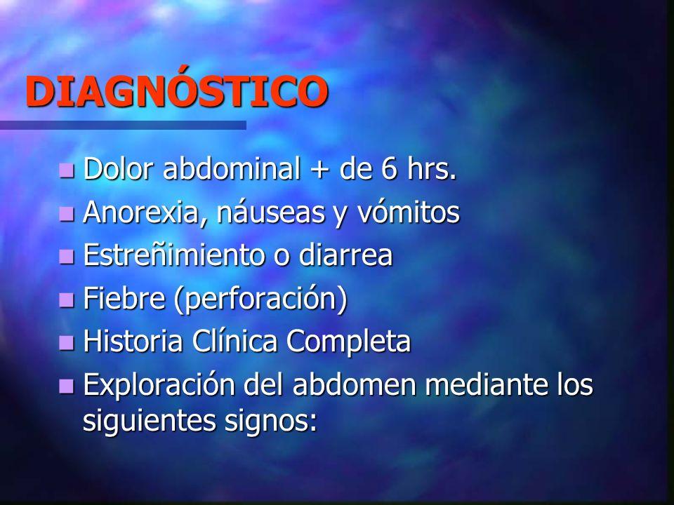 DIAGNÓSTICO Dolor abdominal + de 6 hrs. Anorexia, náuseas y vómitos