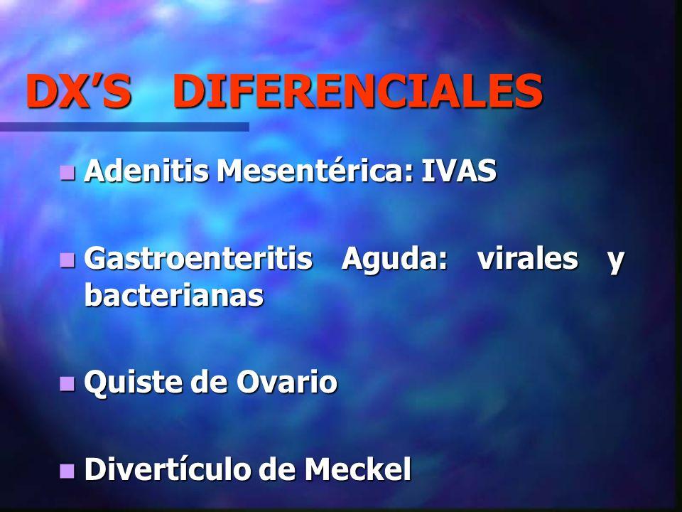 DX'S DIFERENCIALES Adenitis Mesentérica: IVAS