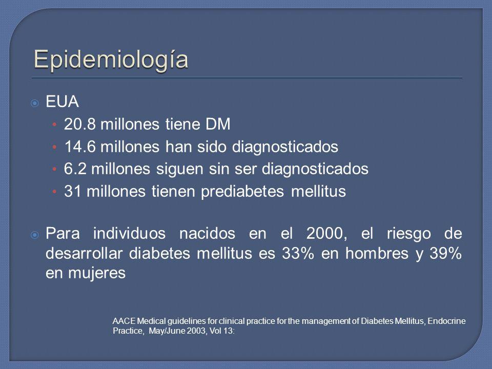Epidemiología EUA 20.8 millones tiene DM