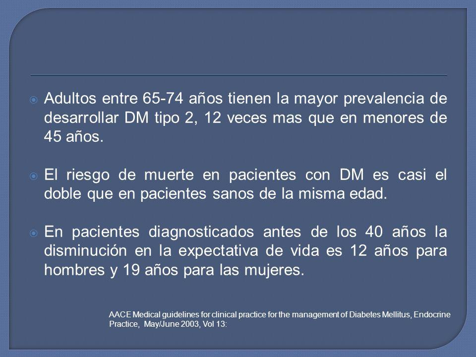 Adultos entre 65-74 años tienen la mayor prevalencia de desarrollar DM tipo 2, 12 veces mas que en menores de 45 años.