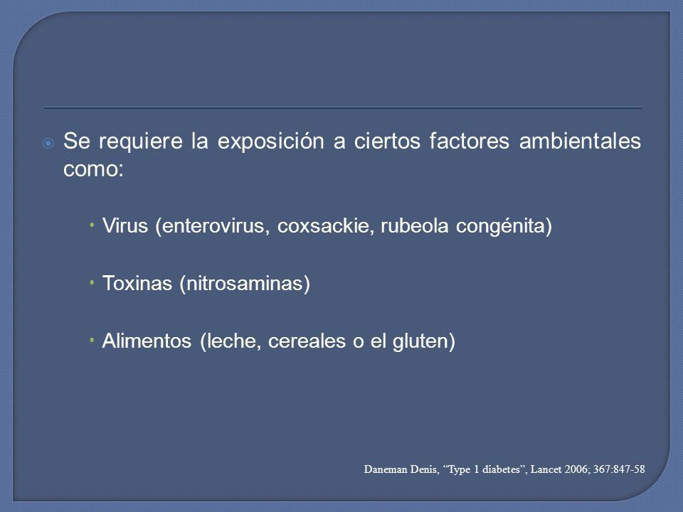 Se requiere la exposición a ciertos factores ambientales como:
