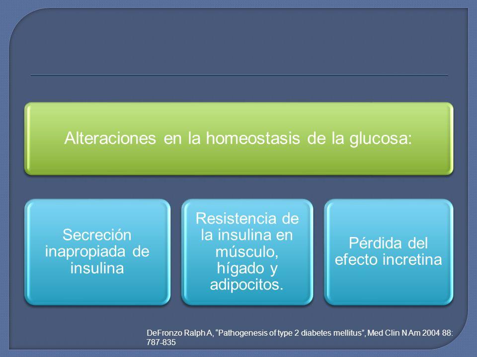 Alteraciones en la homeostasis de la glucosa: