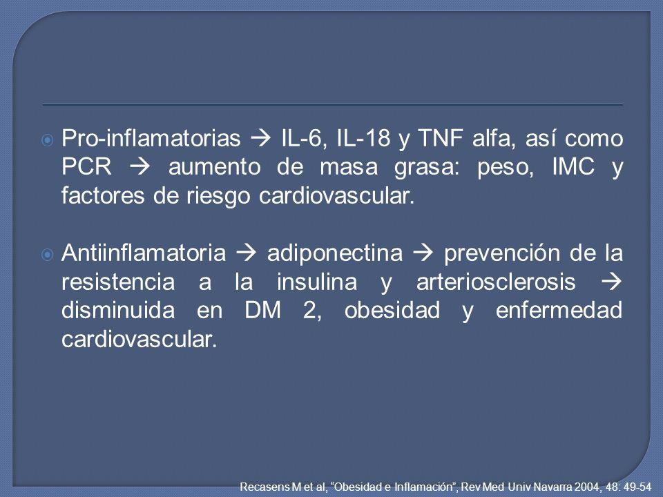 Pro-inflamatorias  IL-6, IL-18 y TNF alfa, así como PCR  aumento de masa grasa: peso, IMC y factores de riesgo cardiovascular.