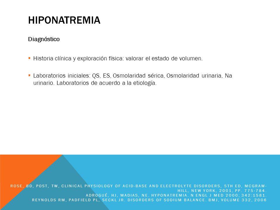 HIPONATREMIA Diagnóstico