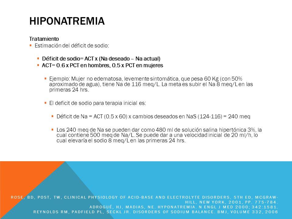 HIPONATREMIA Tratamiento Estimación del déficit de sodio: