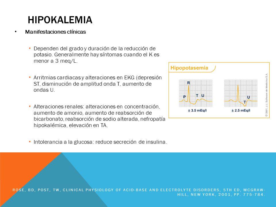 HIPOKALEMIA Manifestaciones clínicas