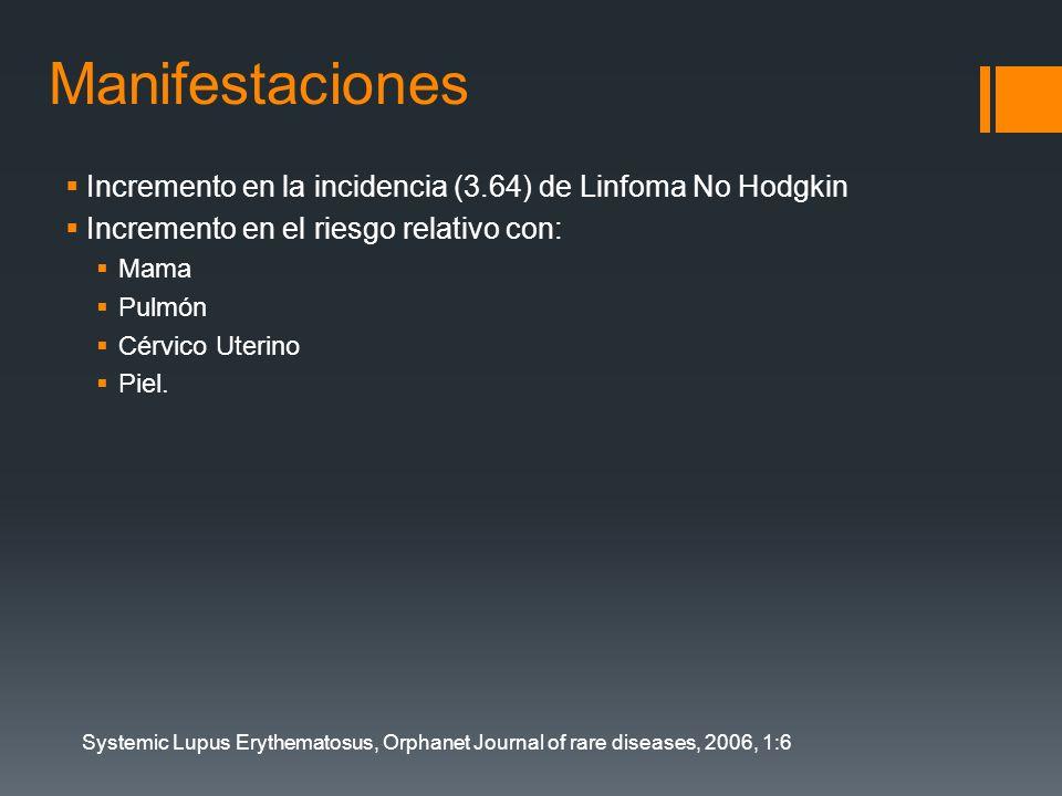 ManifestacionesIncremento en la incidencia (3.64) de Linfoma No Hodgkin. Incremento en el riesgo relativo con: