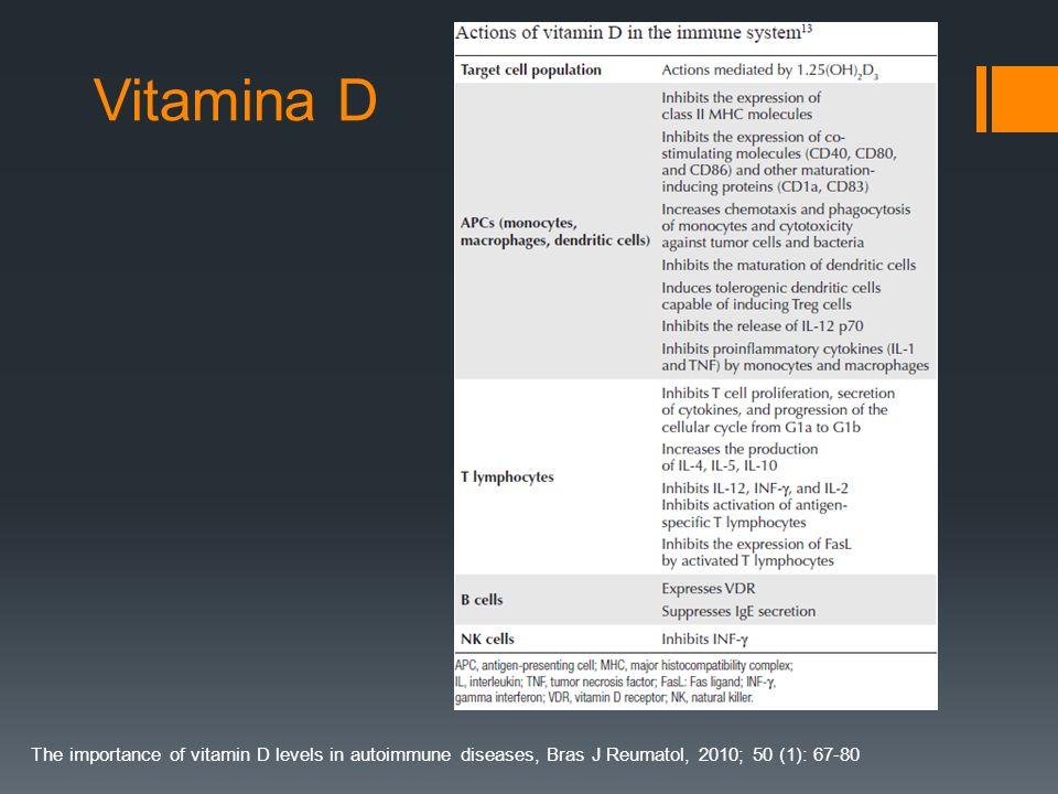 Vitamina DThe importance of vitamin D levels in autoimmune diseases, Bras J Reumatol, 2010; 50 (1): 67-80.