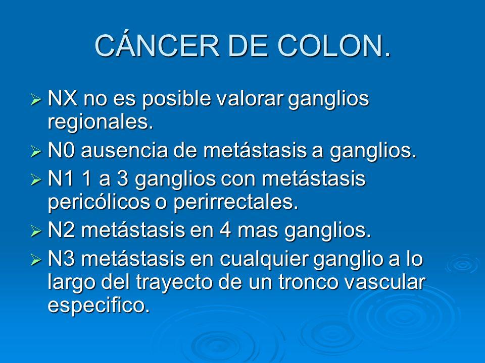 CÁNCER DE COLON. NX no es posible valorar ganglios regionales.