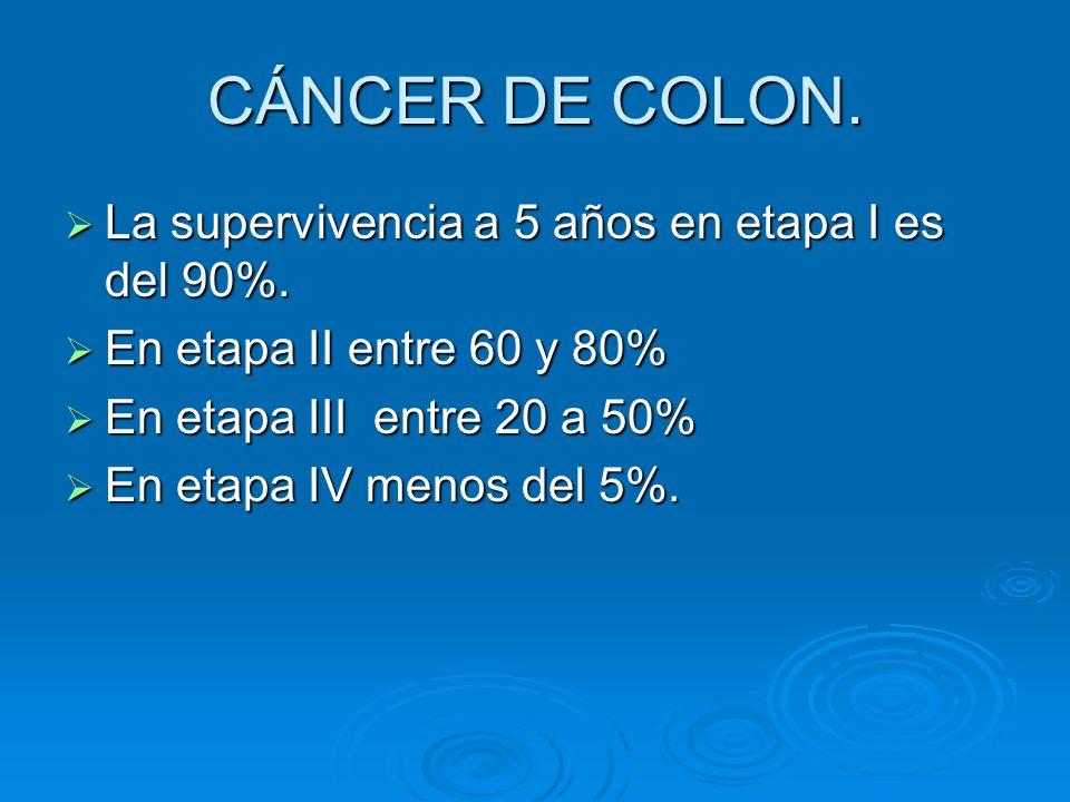 CÁNCER DE COLON. La supervivencia a 5 años en etapa I es del 90%.