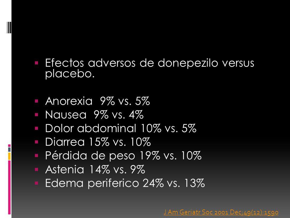 Efectos adversos de donepezilo versus placebo.