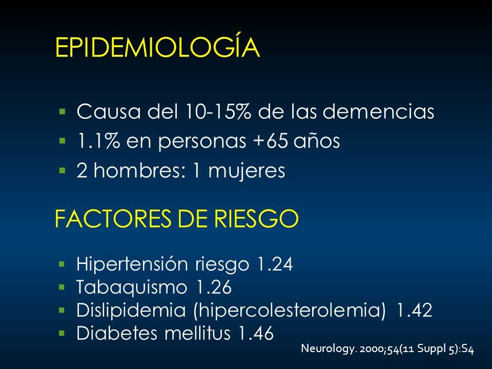 EPIDEMIOLOGÍA FACTORES DE RIESGO Causa del 10-15% de las demencias