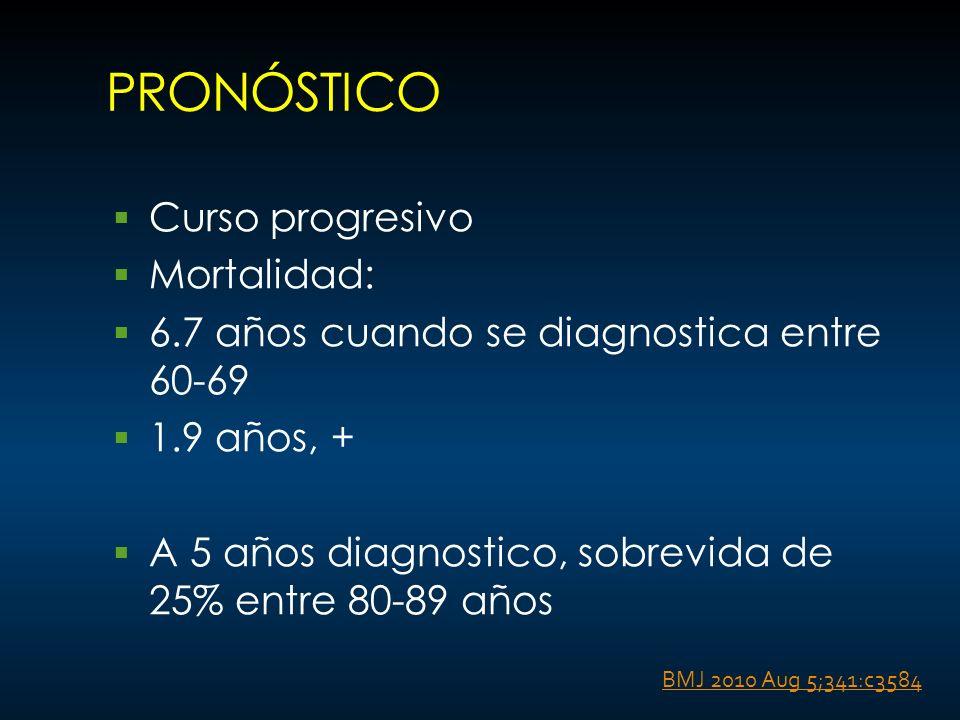 PRONÓSTICO Curso progresivo Mortalidad: