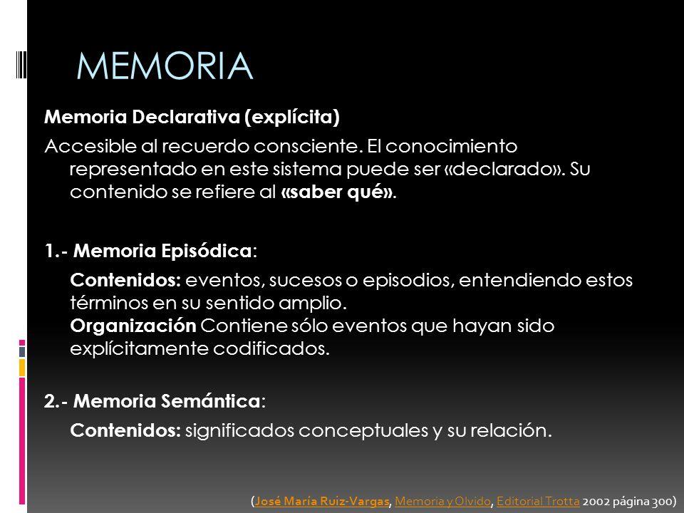MEMORIA Memoria Declarativa (explícita)