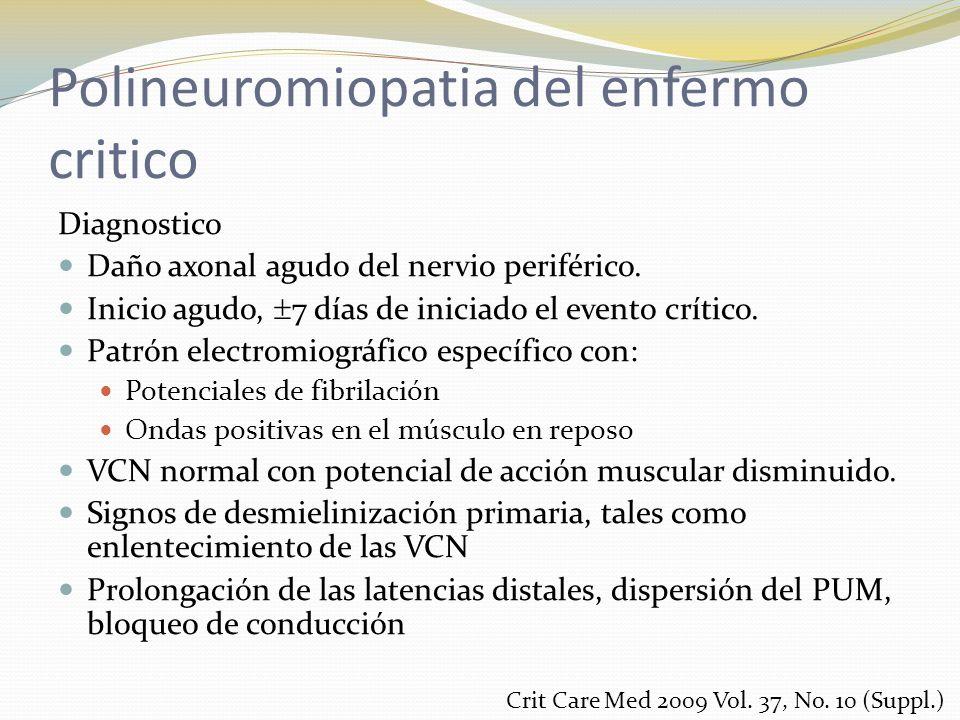 Polineuromiopatia del enfermo critico