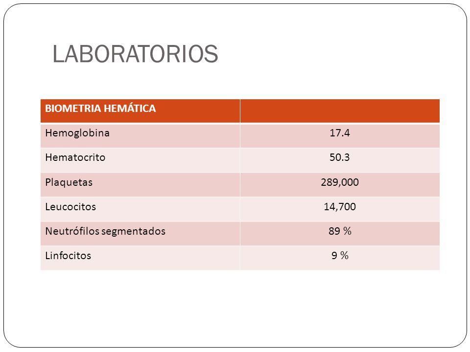 LABORATORIOS BIOMETRIA HEMÁTICA Hemoglobina 17.4 Hematocrito 50.3