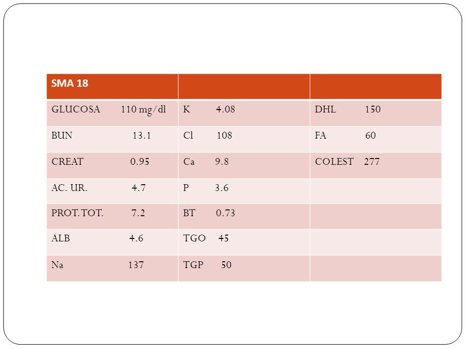 SMA 18 GLUCOSA 110 mg/dl. K 4.08. DHL 150. BUN 13.1.