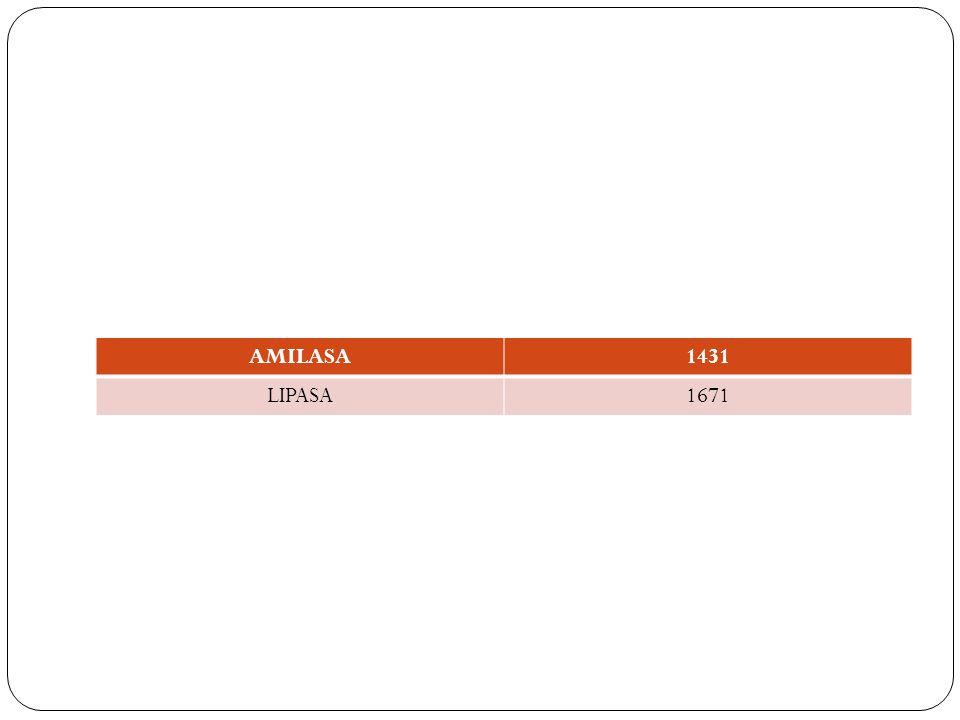 AMILASA 1431 LIPASA 1671