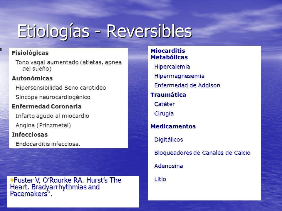 Etiologías - Reversibles