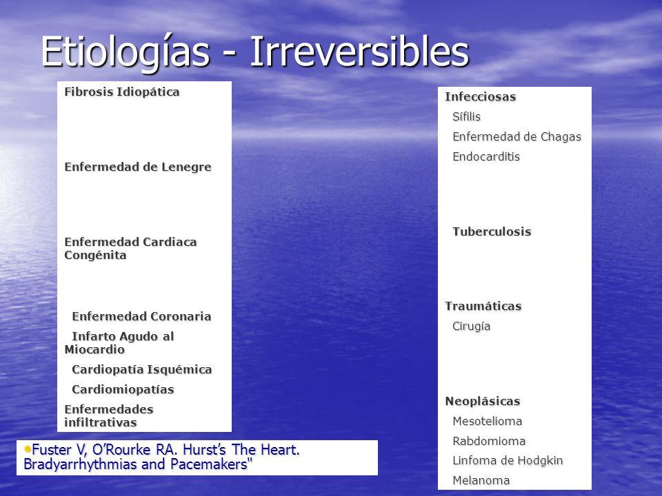 Etiologías - Irreversibles
