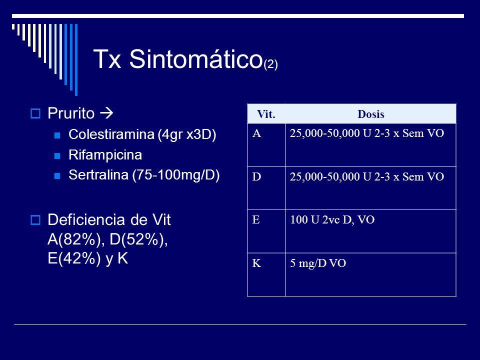 Tx Sintomático(2) Prurito 