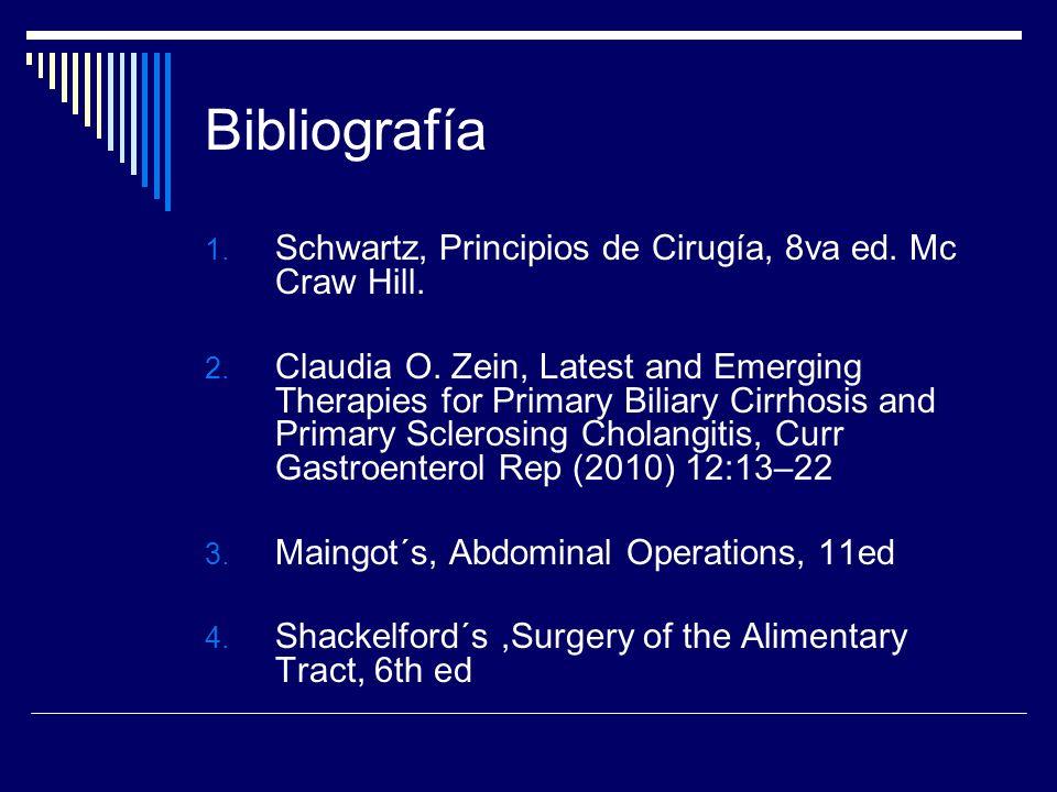 Bibliografía Schwartz, Principios de Cirugía, 8va ed. Mc Craw Hill.
