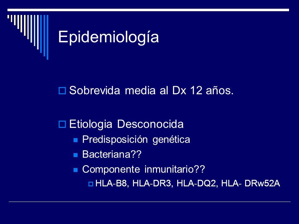 Epidemiología Sobrevida media al Dx 12 años. Etiologia Desconocida