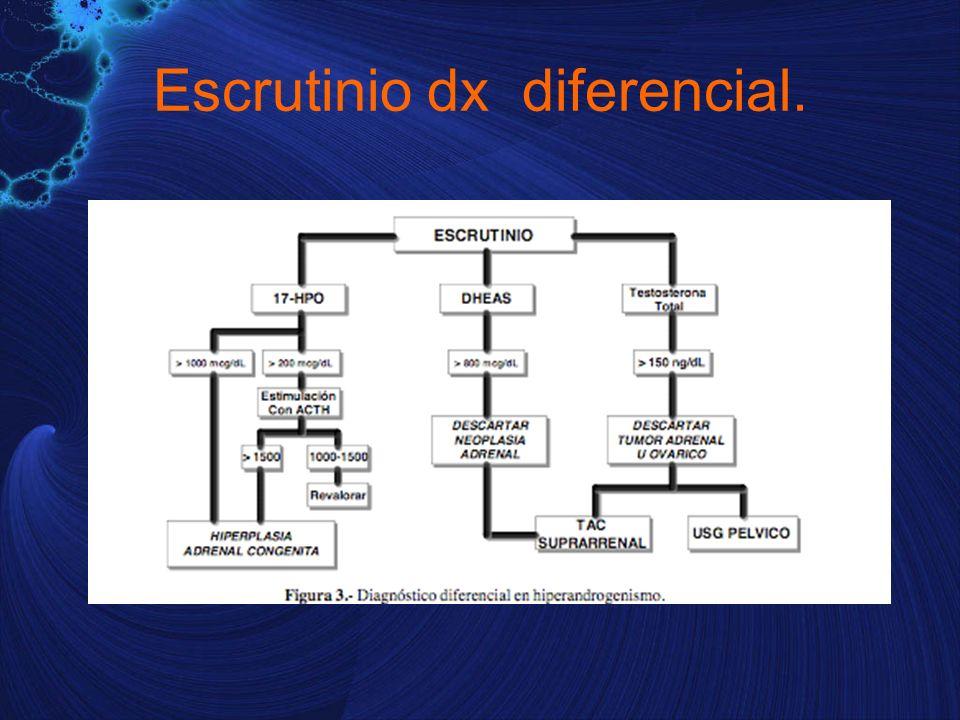Escrutinio dx diferencial.