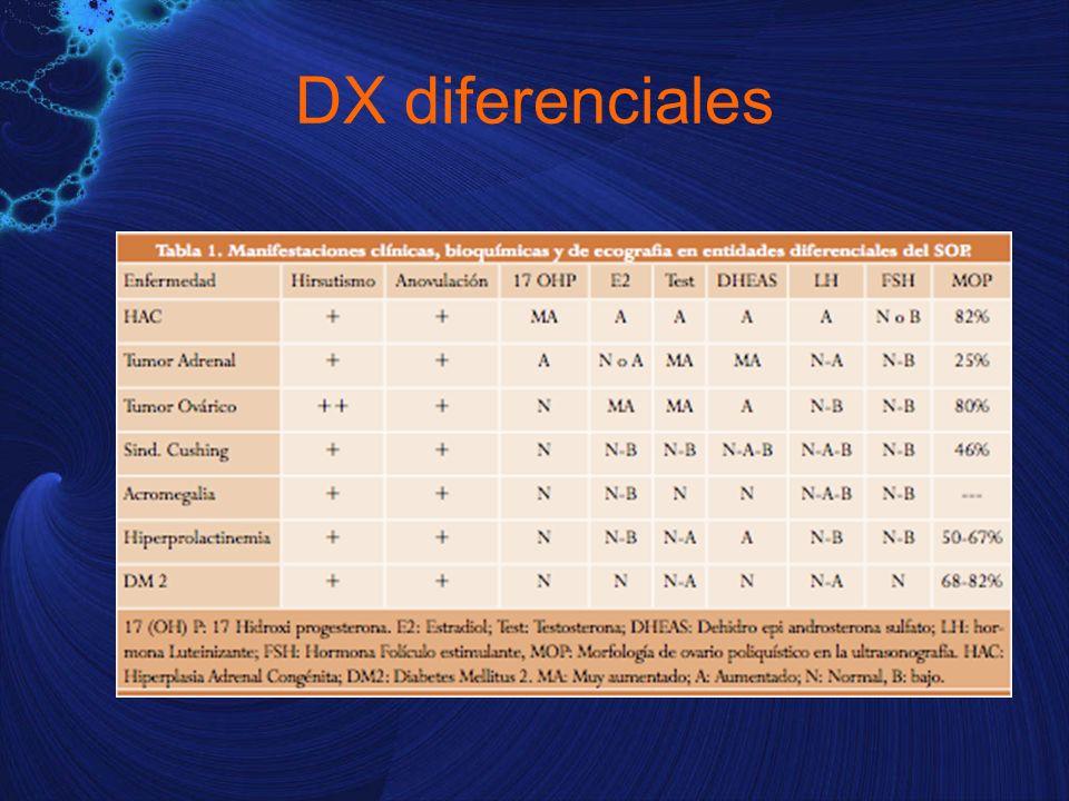 DX diferenciales