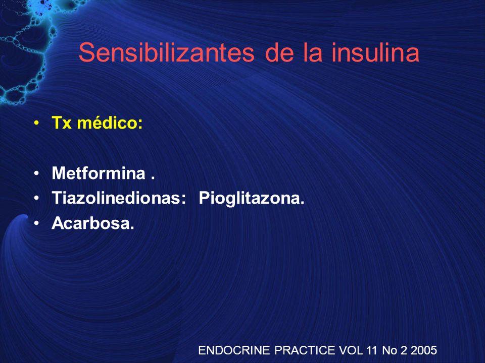 Sensibilizantes de la insulina