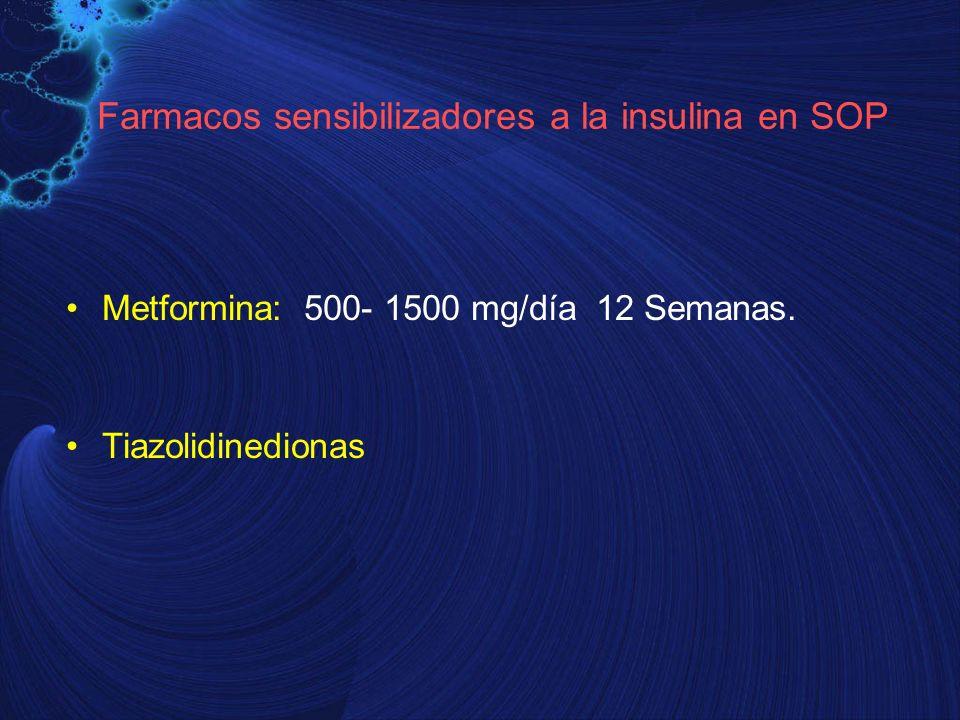 Farmacos sensibilizadores a la insulina en SOP