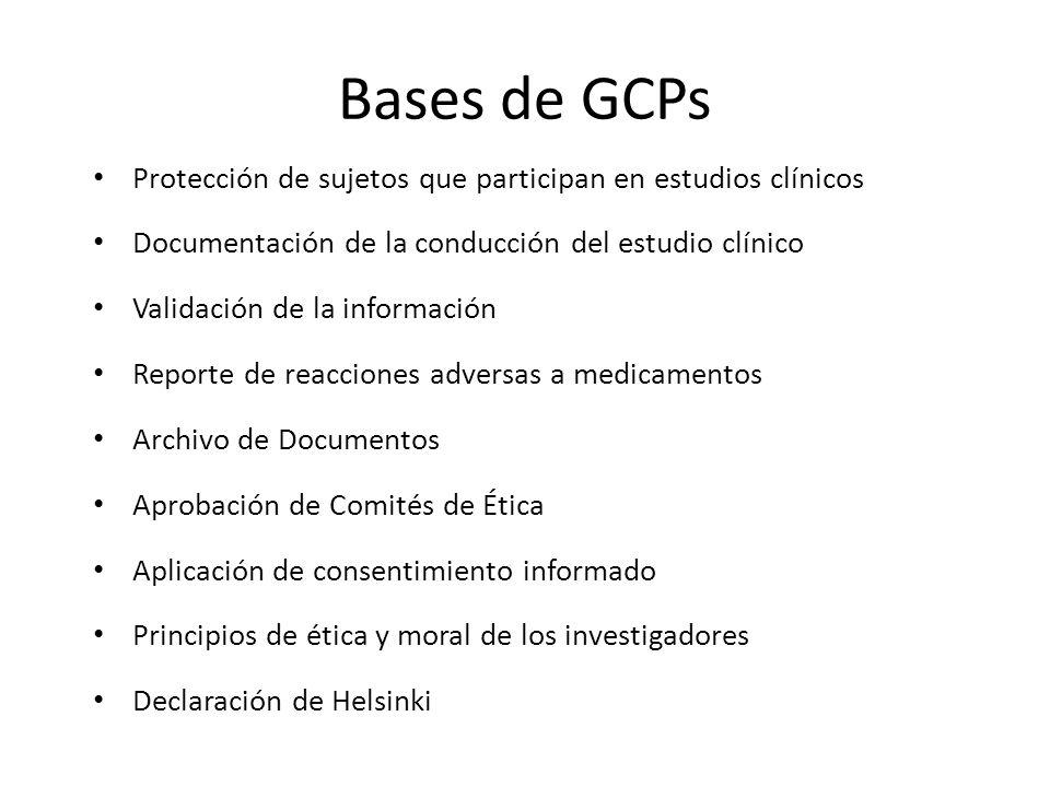 Bases de GCPs Protección de sujetos que participan en estudios clínicos. Documentación de la conducción del estudio clínico.