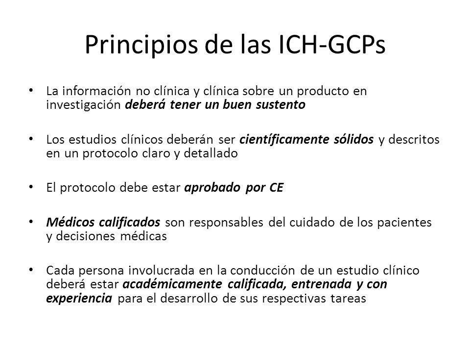 Principios de las ICH-GCPs