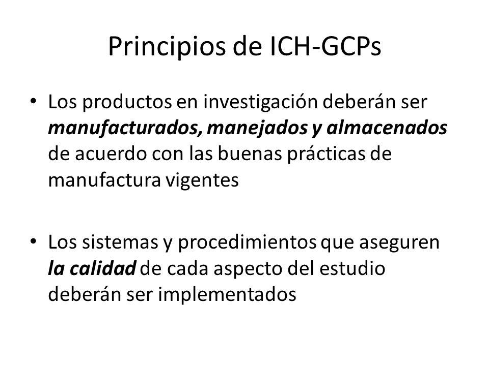 Principios de ICH-GCPs