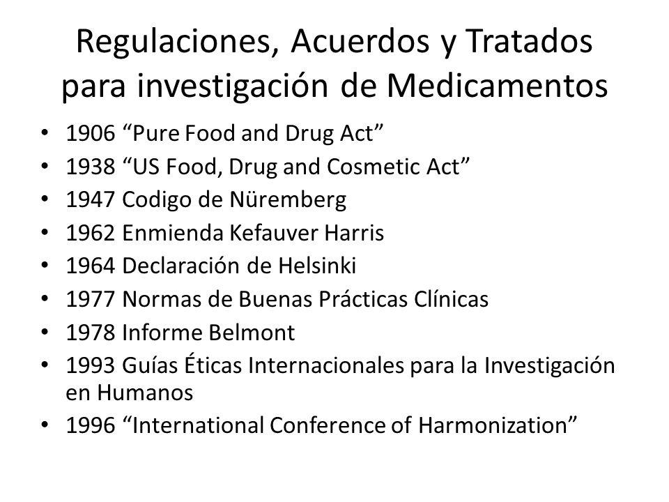 Regulaciones, Acuerdos y Tratados para investigación de Medicamentos