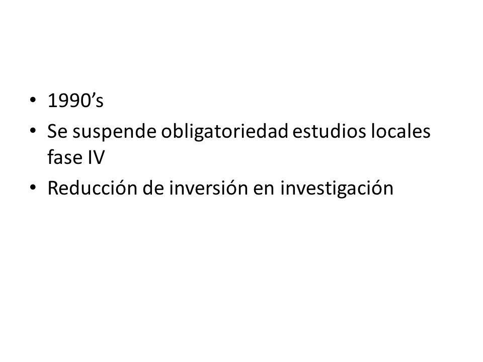 1990's Se suspende obligatoriedad estudios locales fase IV Reducción de inversión en investigación