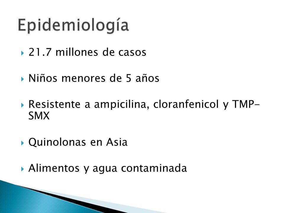 Epidemiología 21.7 millones de casos Niños menores de 5 años