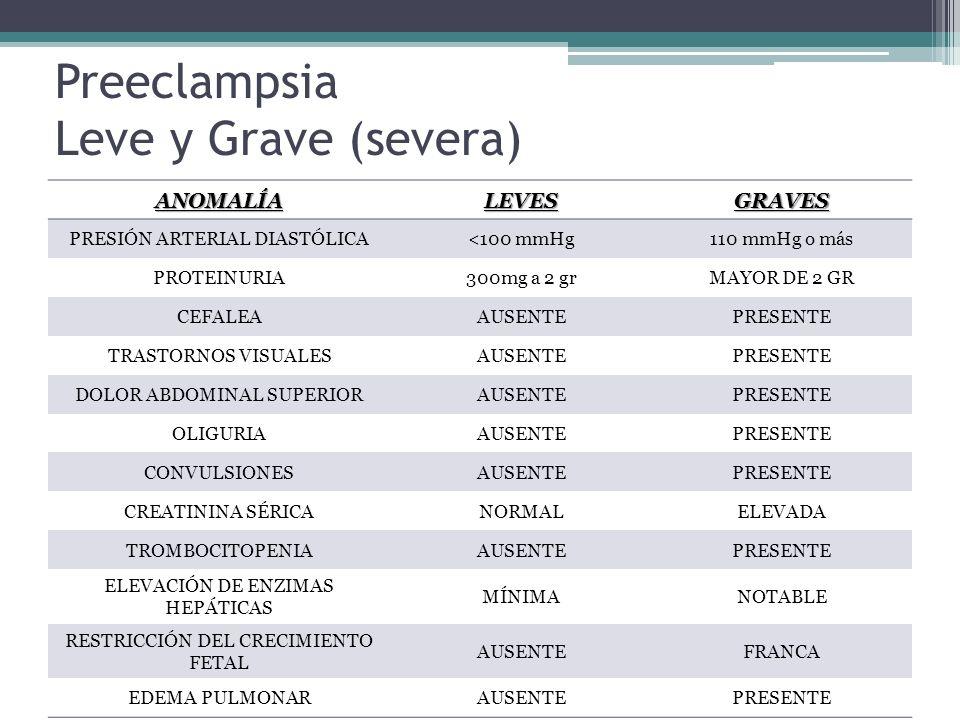 Preeclampsia Leve y Grave (severa)