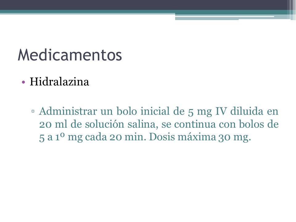 Medicamentos Hidralazina