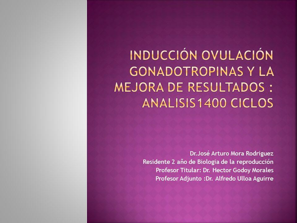 Inducción ovulación gonadotropinas y la mejora de resultados : analisis1400 ciclos