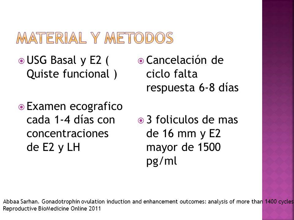 Material y metodos USG Basal y E2 ( Quiste funcional )